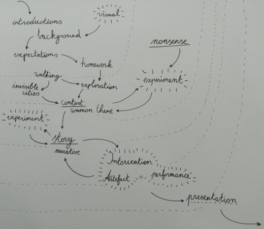 splitinteractions 2010 - Turr Van Balen